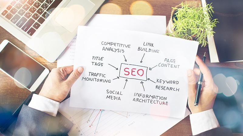 The SEO agency can help optimize search results on major search engines.