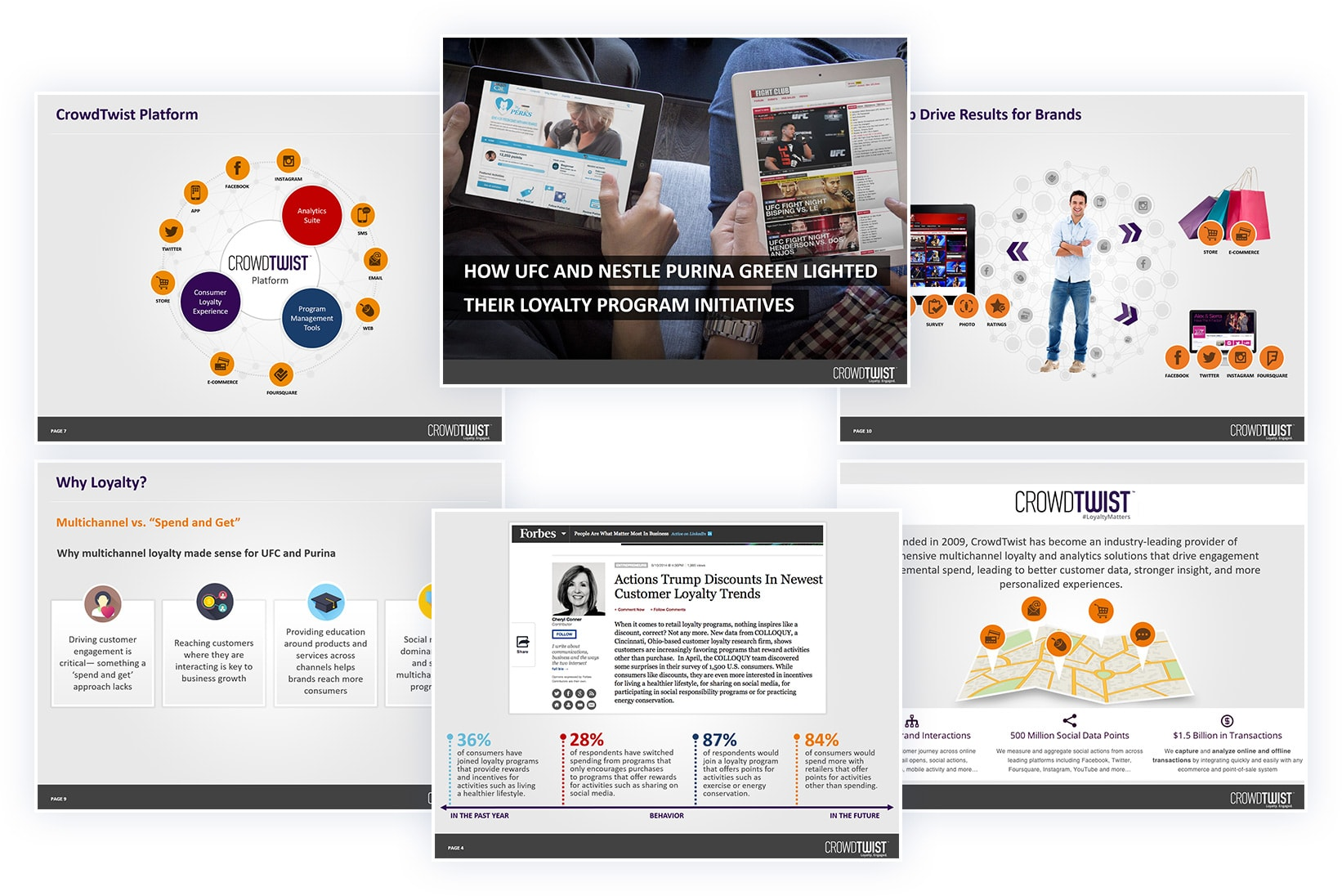 PowerPoint Rebranding