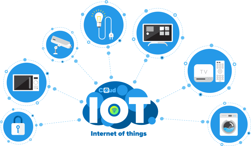 Internet of Things are widespread in 2021 and so are apps supporting them.