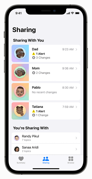 iOS 15 Shared with You Feature